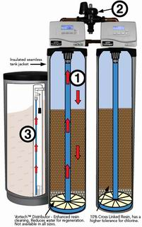 water filter schematic